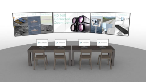 High Quality Zoom Lens for Surveillance Systems