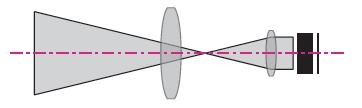 Image-side Telecentric lens